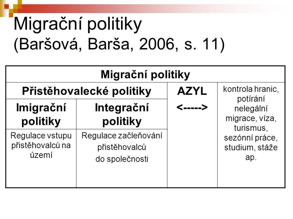 Migrační politiky (Baršová, Barša, 2006, s. 11)