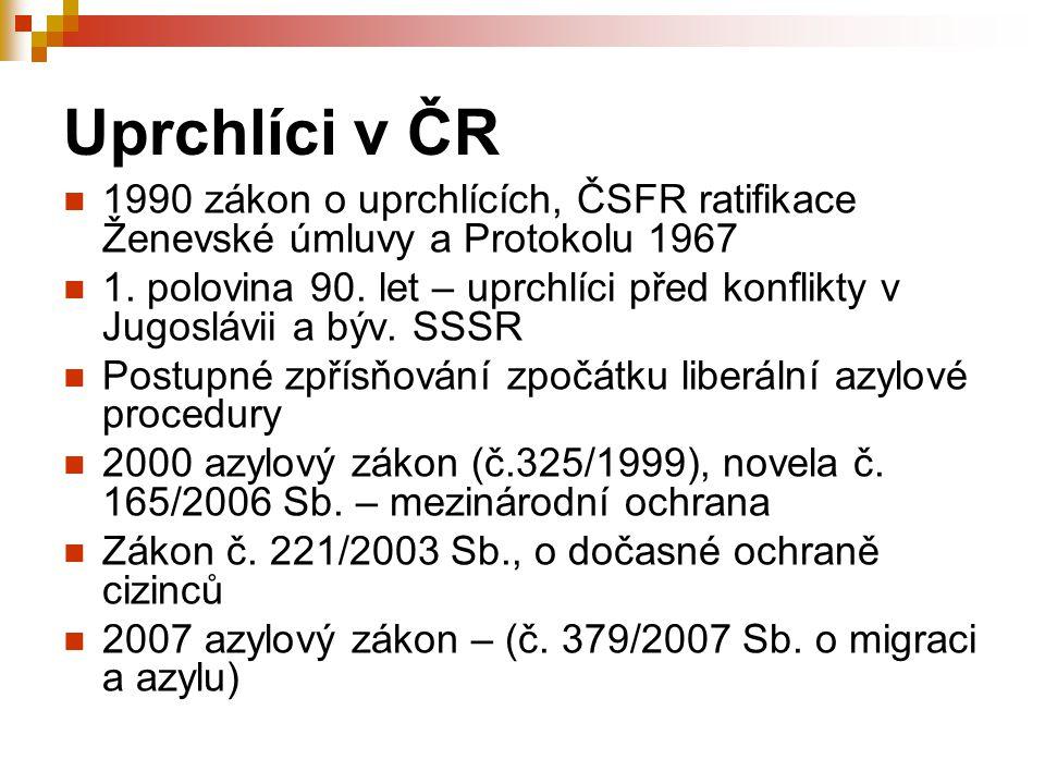 Uprchlíci v ČR 1990 zákon o uprchlících, ČSFR ratifikace Ženevské úmluvy a Protokolu 1967.