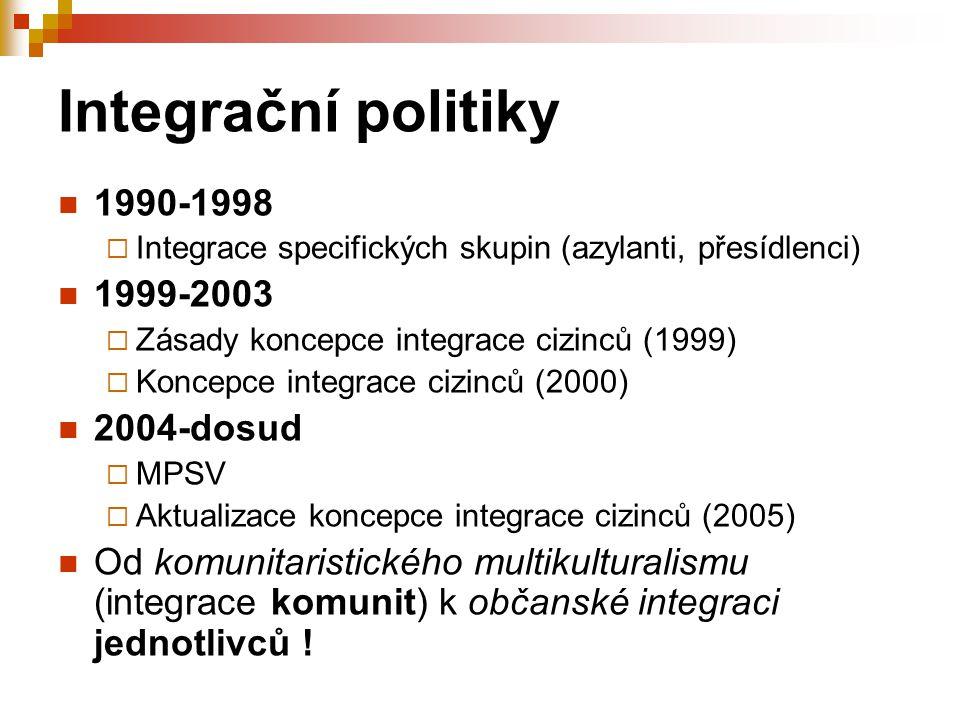 Integrační politiky 1990-1998 1999-2003 2004-dosud