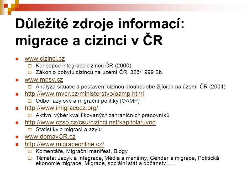 Důležité zdroje informací: migrace a cizinci v ČR