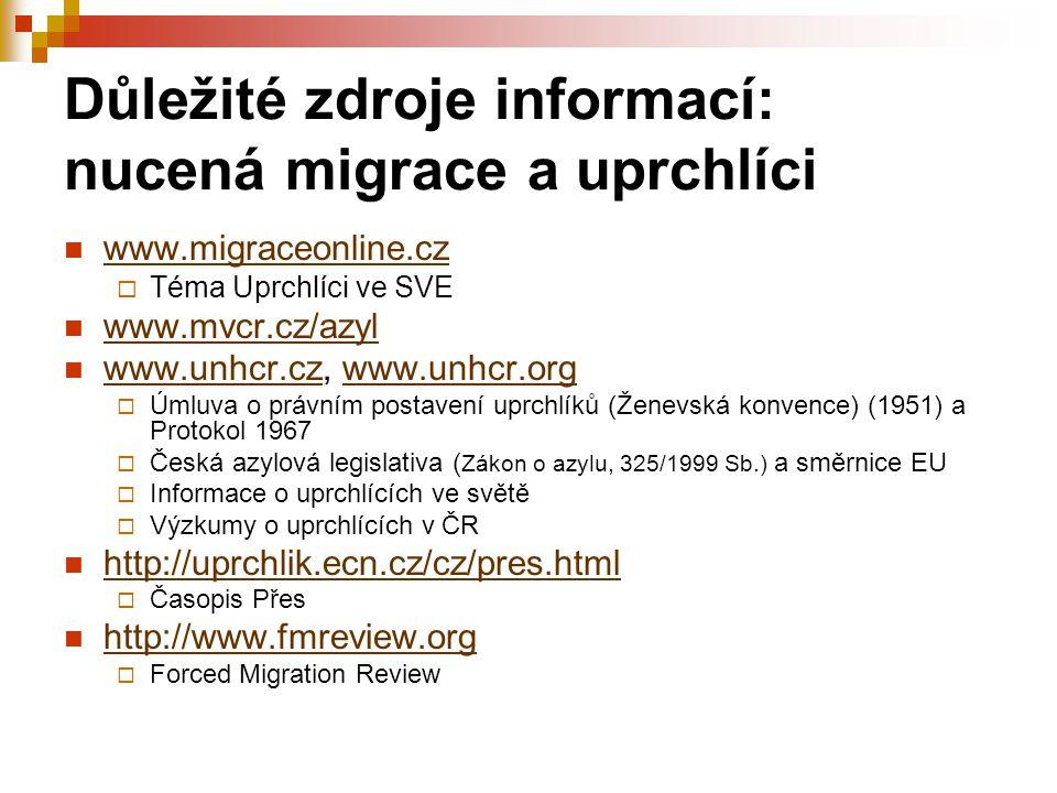 Důležité zdroje informací: nucená migrace a uprchlíci