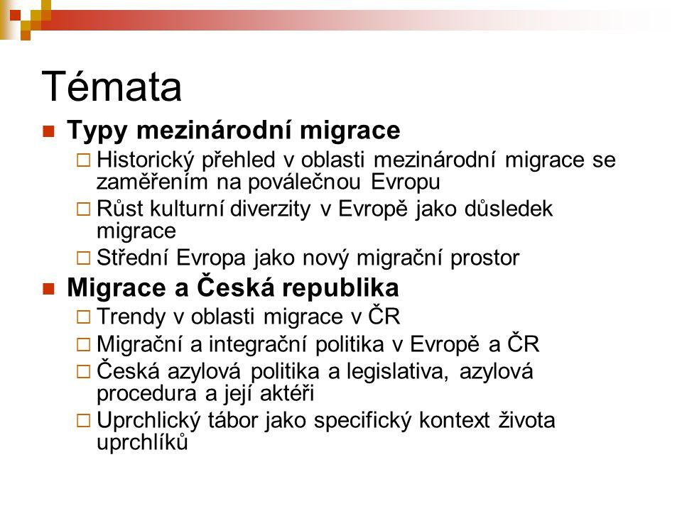 Témata Typy mezinárodní migrace Migrace a Česká republika
