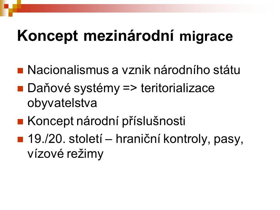 Koncept mezinárodní migrace