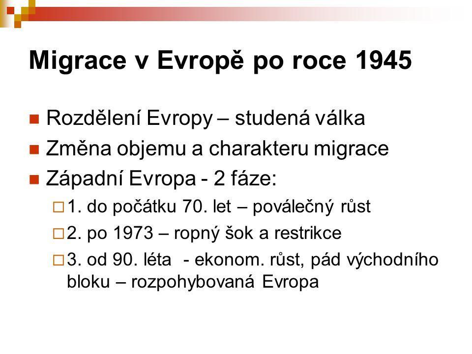 Migrace v Evropě po roce 1945