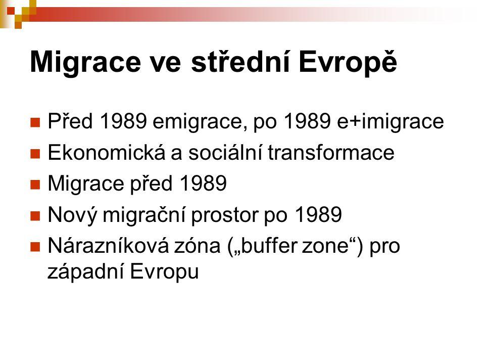 Migrace ve střední Evropě