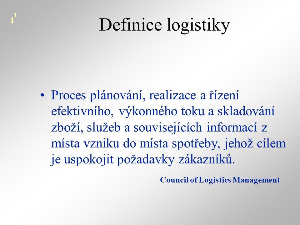 1 1. Definice logistiky.