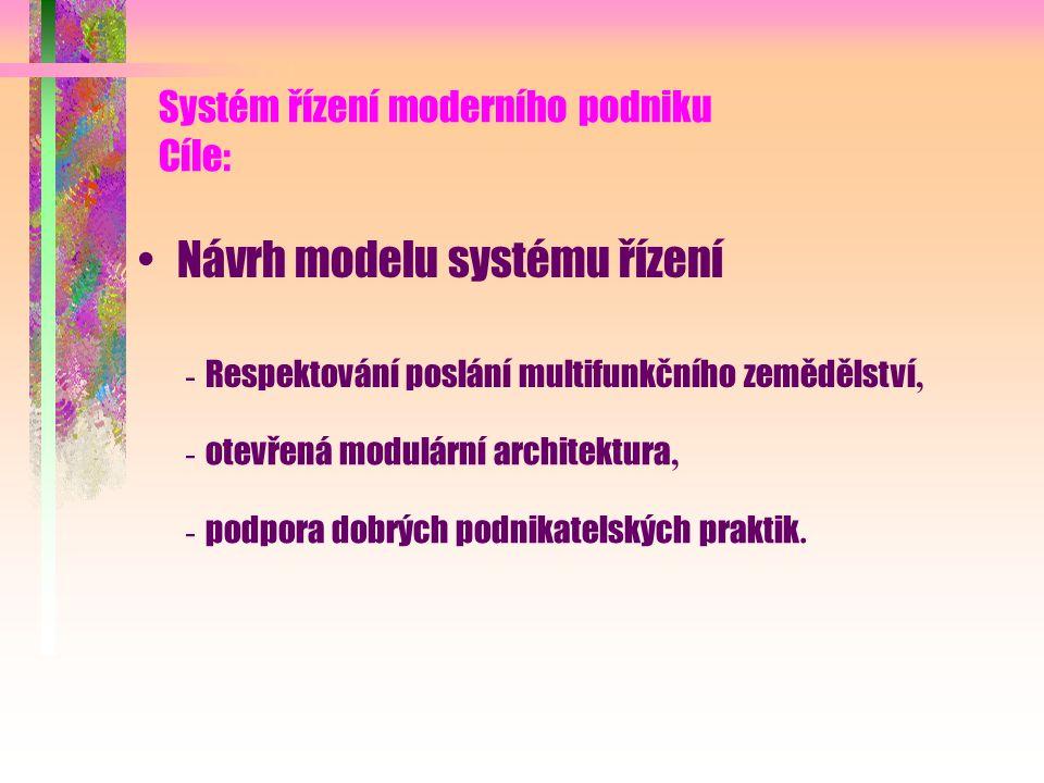 Systém řízení moderního podniku Cíle: