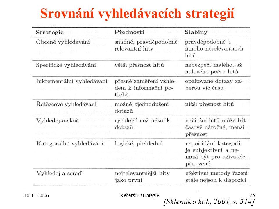 Srovnání vyhledávacích strategií