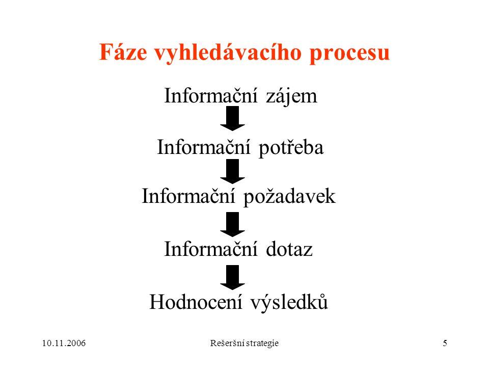 Fáze vyhledávacího procesu