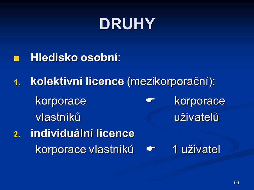 DRUHY Hledisko osobní: kolektivní licence (mezikorporační):