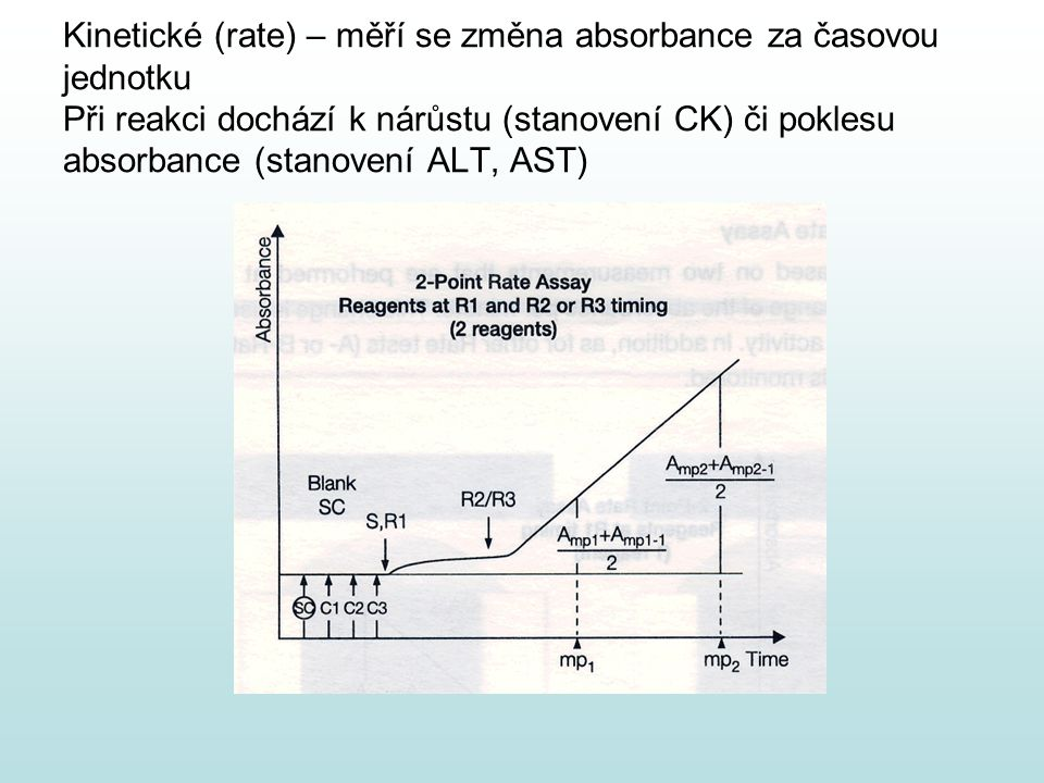 Kinetické (rate) – měří se změna absorbance za časovou jednotku Při reakci dochází k nárůstu (stanovení CK) či poklesu absorbance (stanovení ALT, AST)
