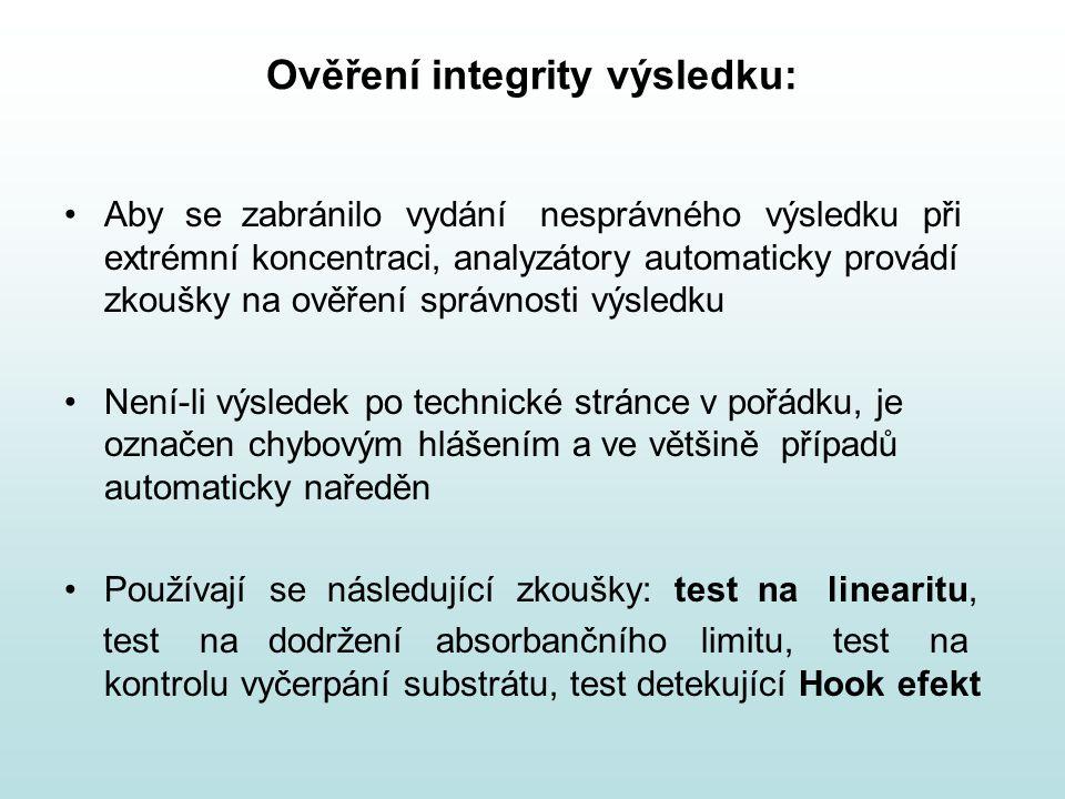 Ověření integrity výsledku: