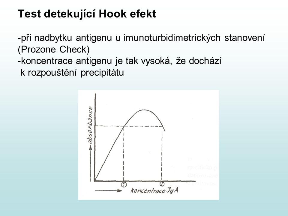 Test detekující Hook efekt -při nadbytku antigenu u imunoturbidimetrických stanovení (Prozone Check) -koncentrace antigenu je tak vysoká, že dochází k rozpouštění precipitátu