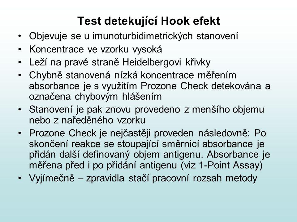 Test detekující Hook efekt