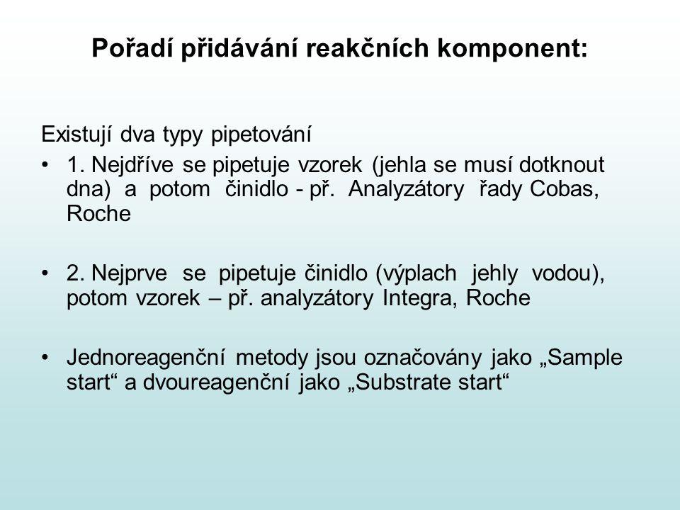 Pořadí přidávání reakčních komponent: