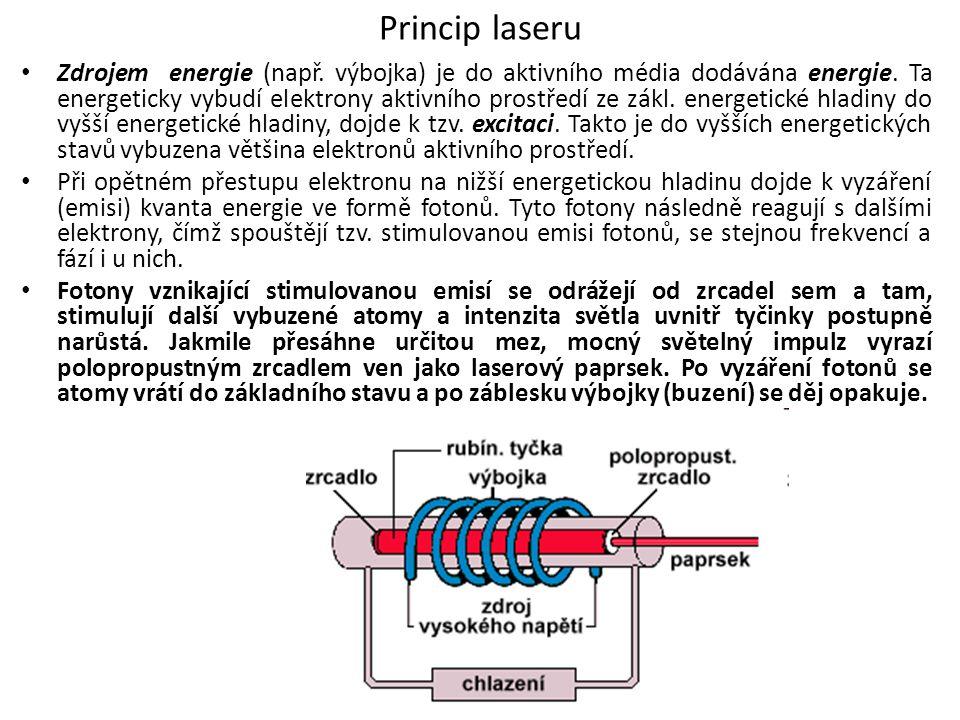 Princip laseru