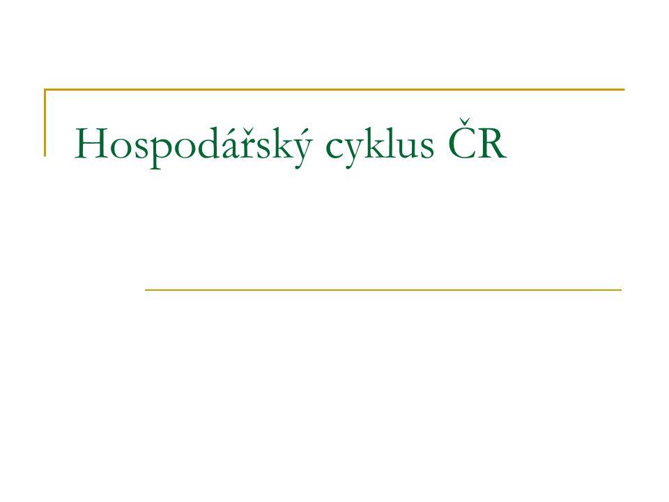 Hospodářský cyklus ČR