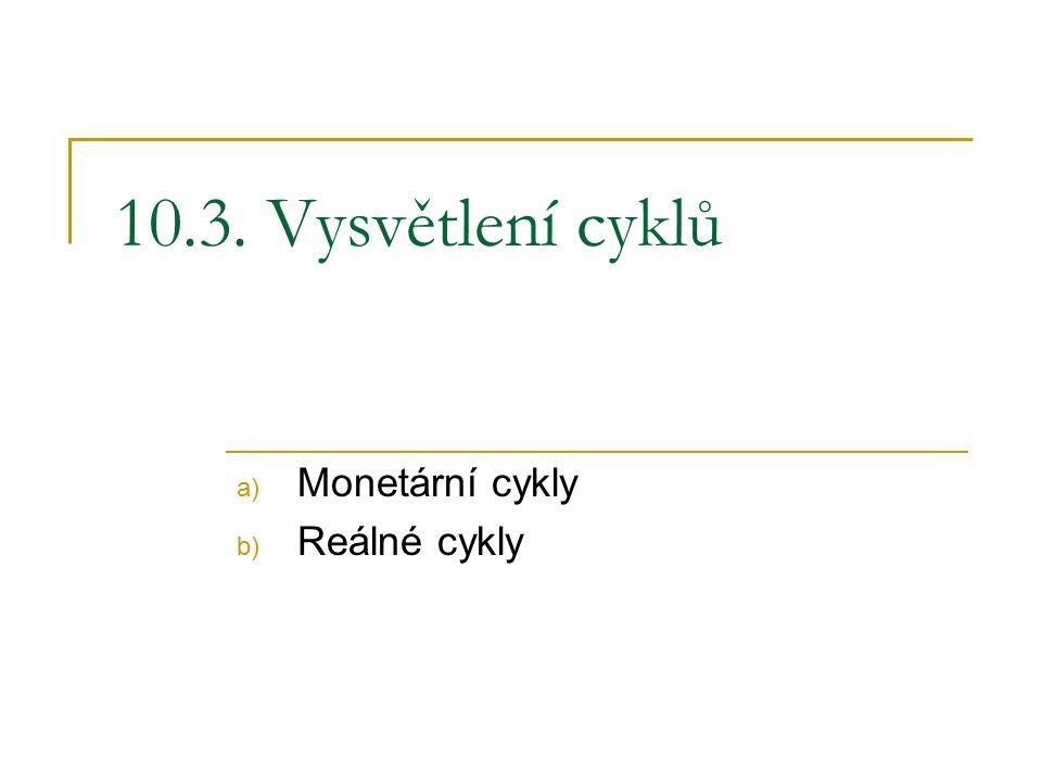 Monetární cykly Reálné cykly