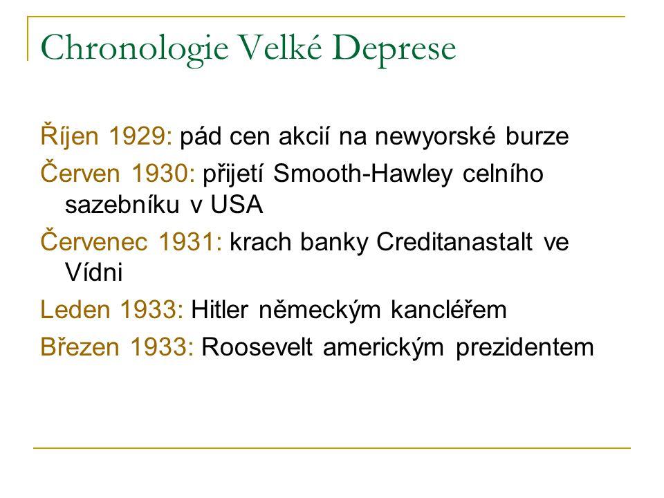 Chronologie Velké Deprese