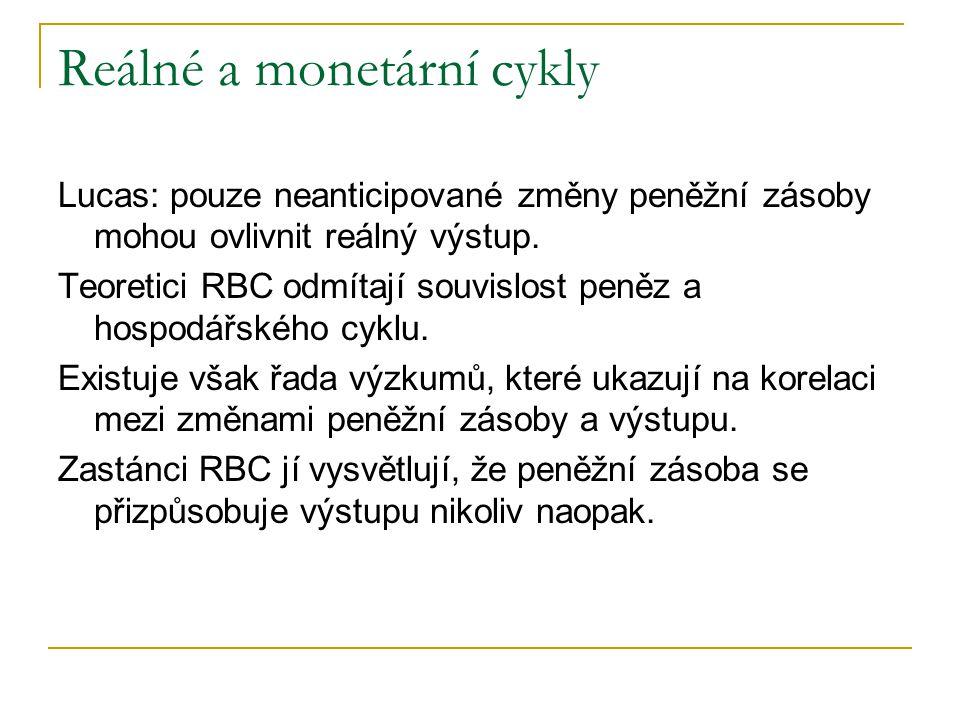 Reálné a monetární cykly
