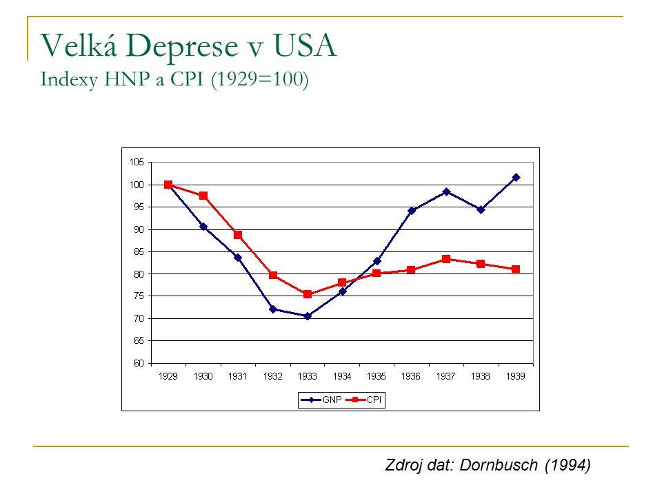 Velká Deprese v USA Indexy HNP a CPI (1929=100)