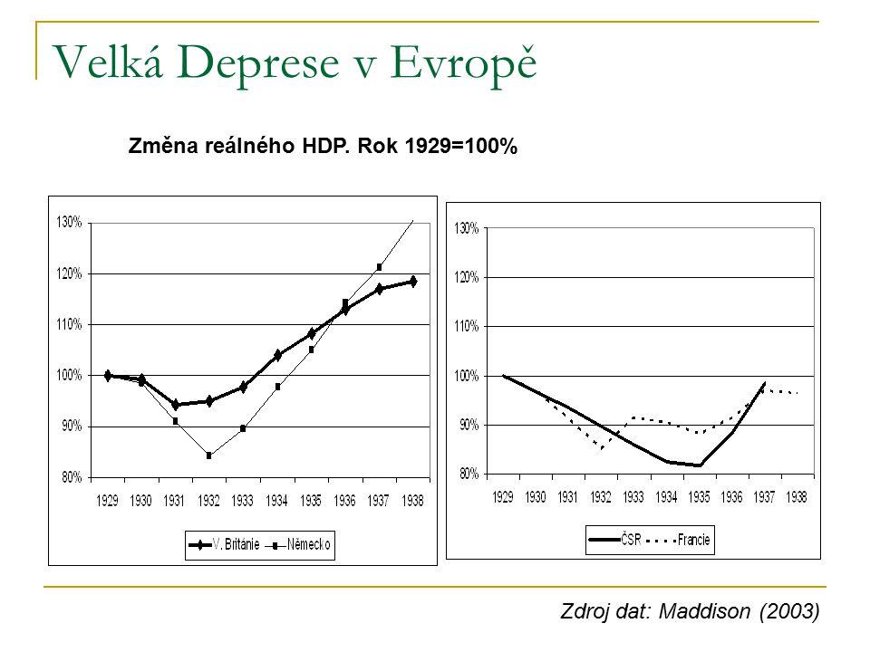 Velká Deprese v Evropě Změna reálného HDP. Rok 1929=100%