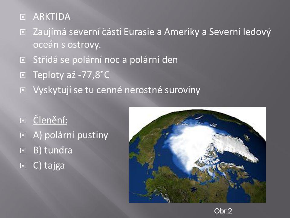 Střídá se polární noc a polární den Teploty až -77,8°C