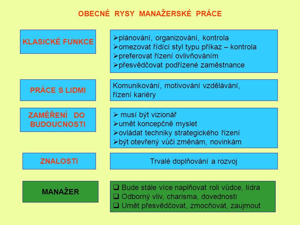 OBECNÉ RYSY MANAŽERSKÉ PRÁCE