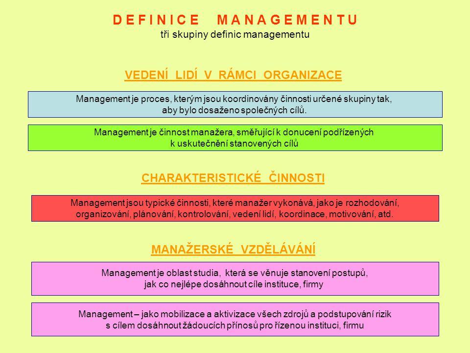 D E F I N I C E M A N A G E M E N T U tři skupiny definic managementu