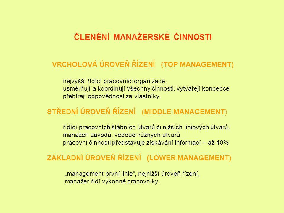 ČLENĚNÍ MANAŽERSKÉ ČINNOSTI VRCHOLOVÁ ÚROVEŇ ŘÍZENÍ (TOP MANAGEMENT)