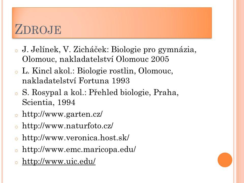 Zdroje J. Jelínek, V. Zicháček: Biologie pro gymnázia, Olomouc, nakladatelství Olomouc 2005.
