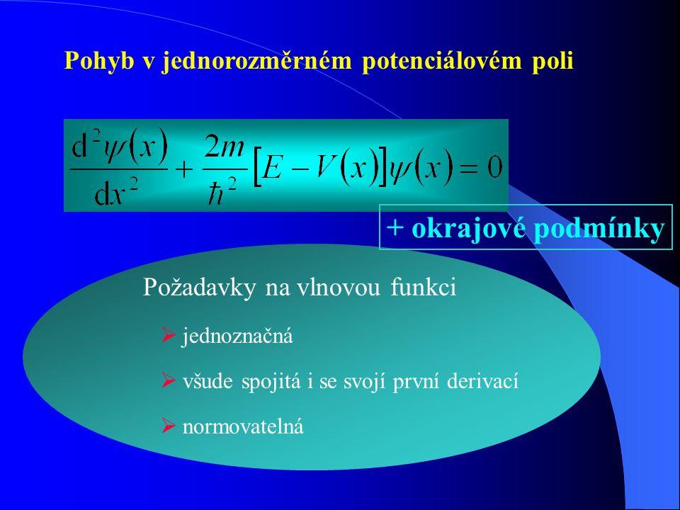 + okrajové podmínky Pohyb v jednorozměrném potenciálovém poli