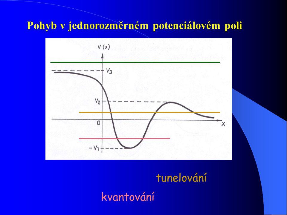 Pohyb v jednorozměrném potenciálovém poli