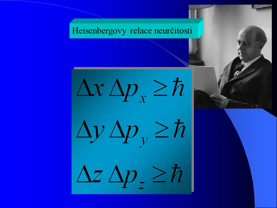 Heisenbergovy relace neurčitosti