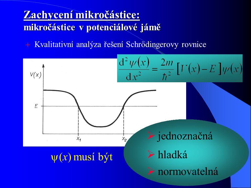 Zachycení mikročástice: mikročástice v potenciálové jámě
