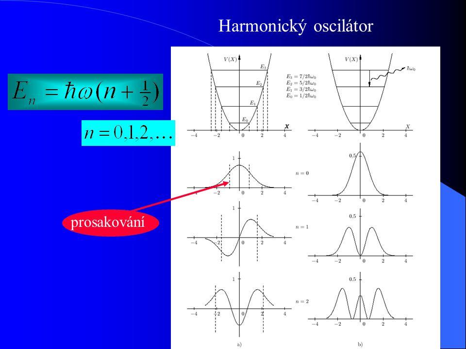Harmonický oscilátor prosakování