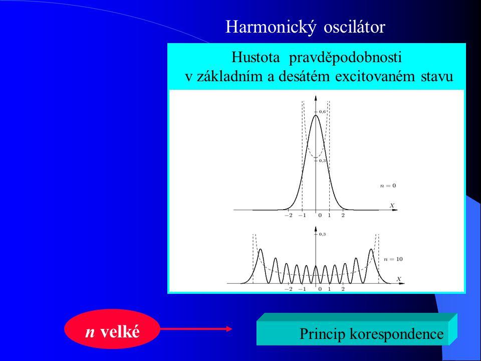 Harmonický oscilátor n velké Hustota pravděpodobnosti