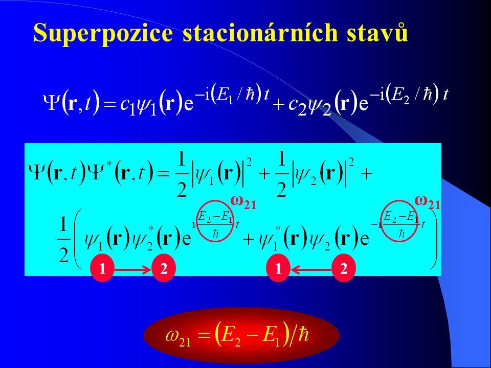 Superpozice stacionárních stavů