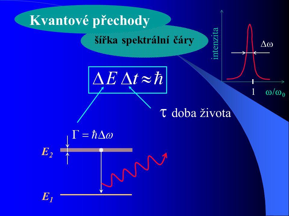  doba života Kvantové přechody šířka spektrální čáry E2 E1 intenzita