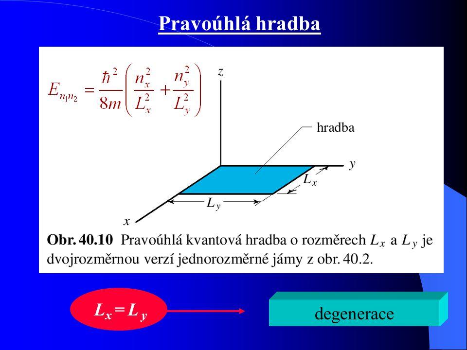 Pravoúhlá hradba Lx = L y degenerace