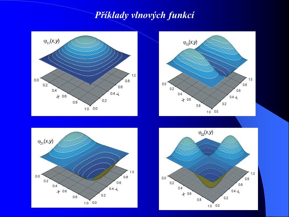 Příklady vlnových funkcí