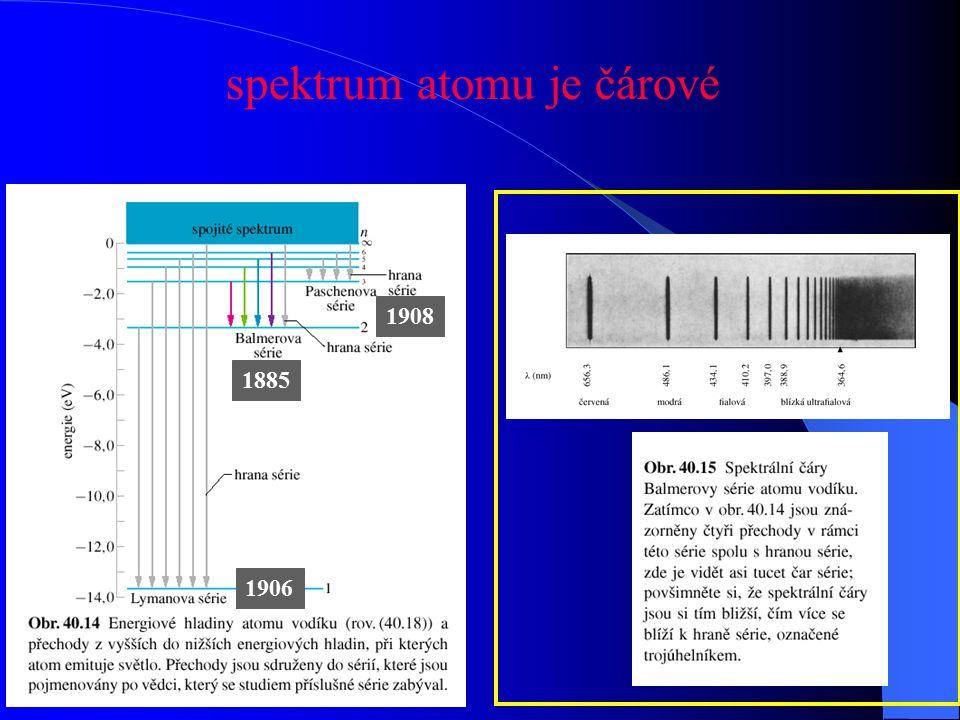 spektrum atomu je čárové