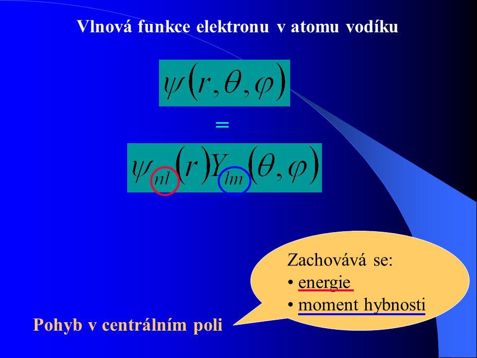 = Vlnová funkce elektronu v atomu vodíku Zachovává se: energie
