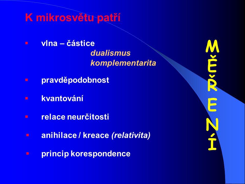 M Ě Ř E N Í K mikrosvětu patří vlna – částice dualismus