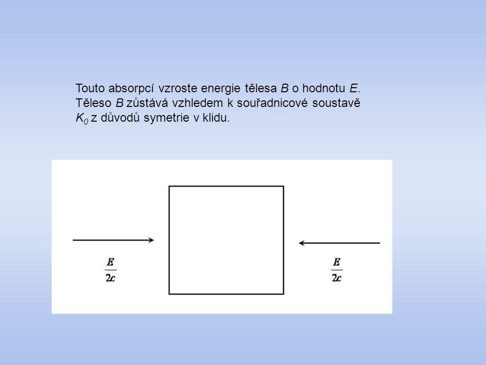 Touto absorpcí vzroste energie tělesa B o hodnotu E.