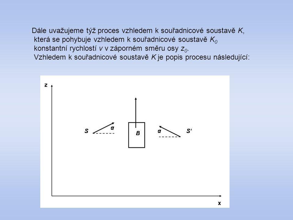 Dále uvažujeme týž proces vzhledem k souřadnicové soustavě K,