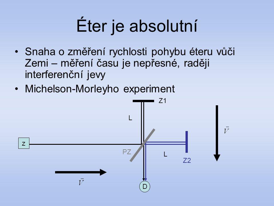 Éter je absolutní Snaha o změření rychlosti pohybu éteru vůči Zemi – měření času je nepřesné, raději interferenční jevy.