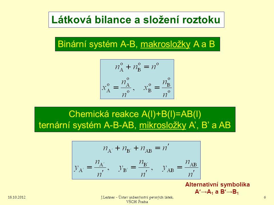 Alternativní symbolika