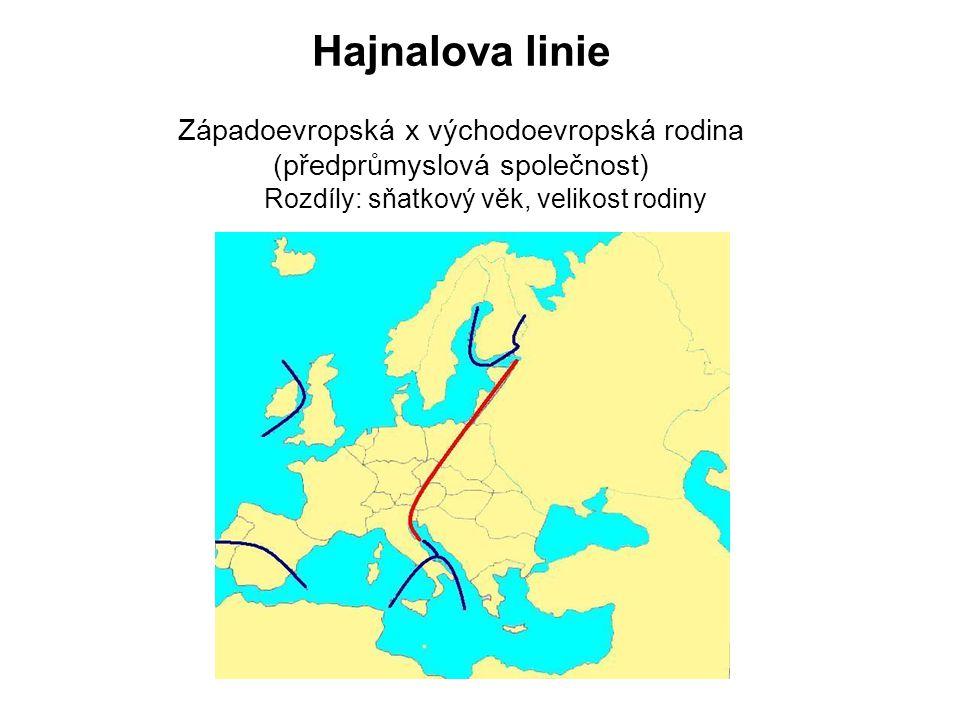 Hajnalova linie Západoevropská x východoevropská rodina (předprůmyslová společnost) Rozdíly: sňatkový věk, velikost rodiny.
