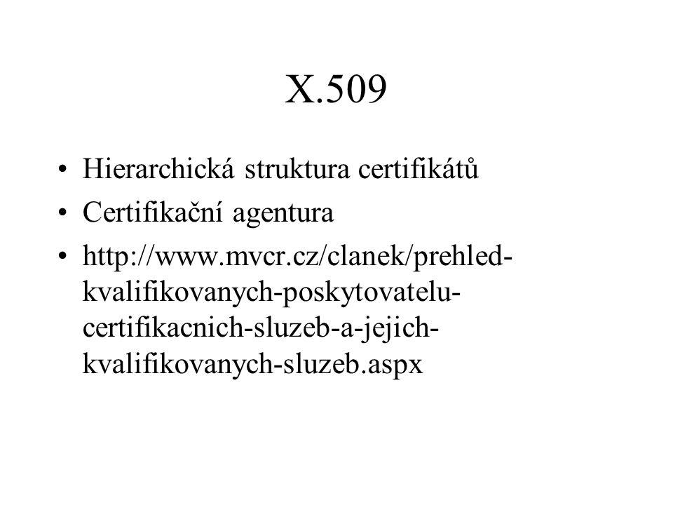 X.509 Hierarchická struktura certifikátů Certifikační agentura